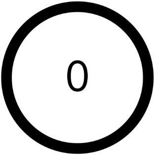 Infographic of black circle with number zero in the middle