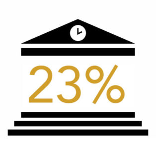 infographic of 23%