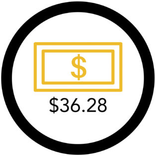 Infographic with gold dollar sign and amount 36 dollars and 28 cents below it