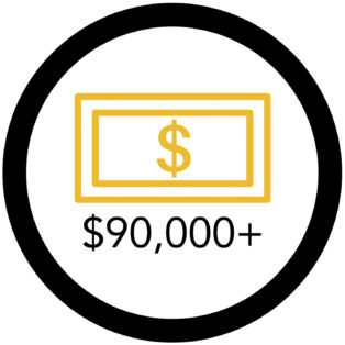 infographic of gold dollar sign with $90,000+